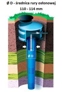 Zamknięcie studni głebinowej 110mm