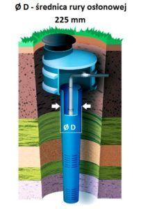 Zamknięcie studni głebinowej 225mm
